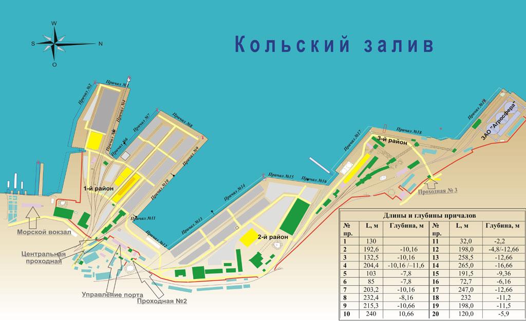 Схема порта Мурманск.